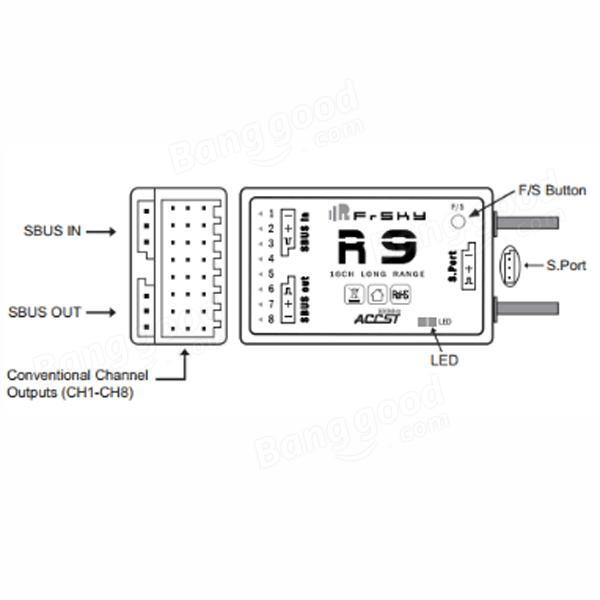FrSky R9 900MHz 16CH Long Range Receiver & R9M Module
