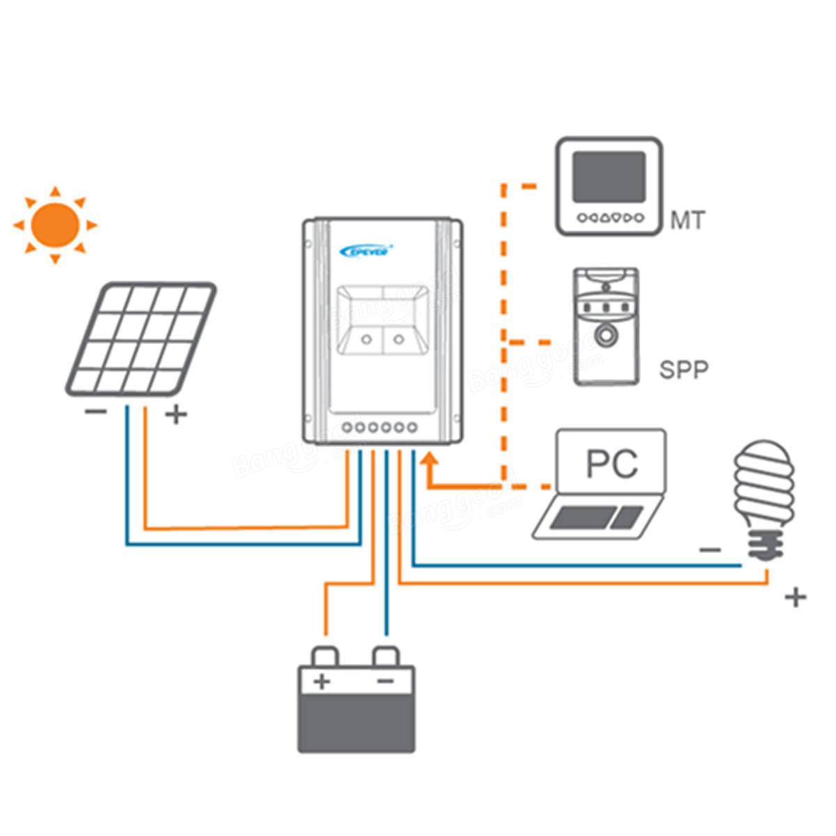 solar controller wiring diagram panel charge anonymerfo pickleball court epever tracer mppt 12 24v lcd display