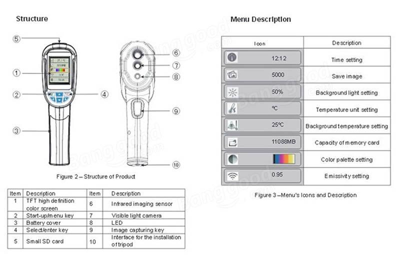 HT02 Câmera termográfica portátil Câmera térmica