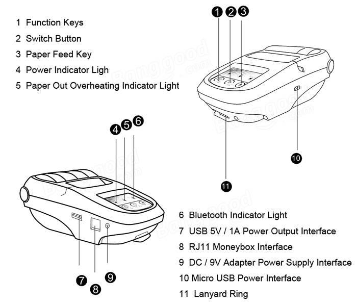 NT-1800 Mini Bluetooth 4.0 Thermal Printer 58mm QR Code