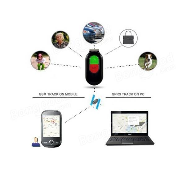 LK106 Mini GPS Tracker Locator Waterproof Drop Resistance