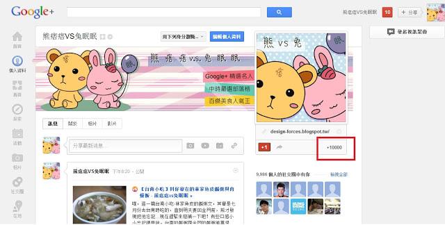 【Google+專頁破萬囉】應該也算是台灣G+百大吧XD