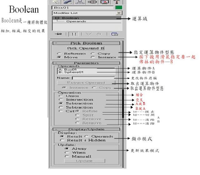 【3D MAX教學&美食】Compound複合物件編輯