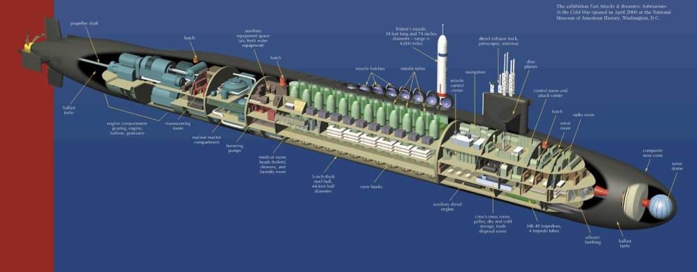 medium resolution of nuclear submarine diagram wiring diagram perfomance diagram of uss alabama submarine wiring diagram expert nuclear submarine