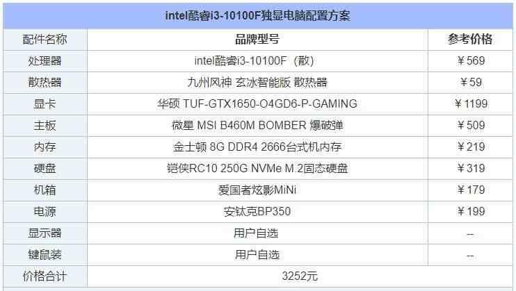 2000-4000元电脑主机配置推荐,看看有没有适合你的