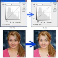 Hair Style Sofware And Color Simulation Software ...