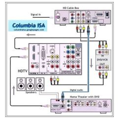 Circuit Diagram Of Home Theater Kic Fridge Thermostat Wiring For Stereo Schematic Great Installation Audio Guide You Rh 16 8 1 Carrera Rennwelt De Fans Junction Box