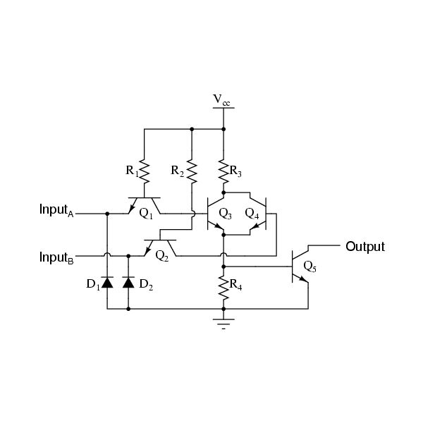Digital Logic Design: IC Families Explained