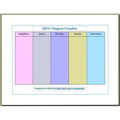Example Sipoc Diagram Template Horse Origami Instructions 10 Free Six Sigma Templates Available To Download: Fishbone Diagram, And Pick Chart