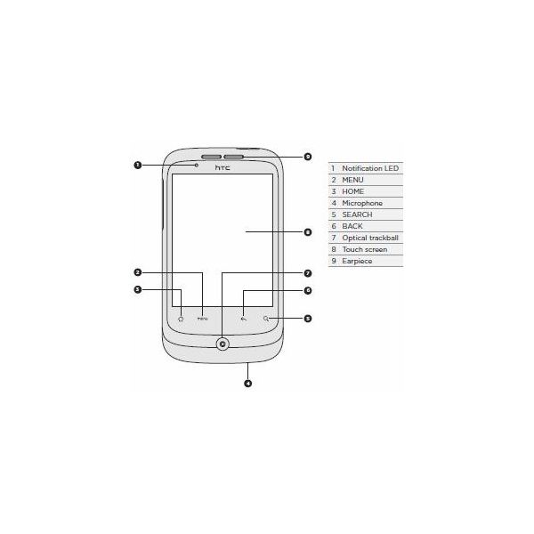 HTC Wildfire Manual: Setup, Notifications, and Ringtones
