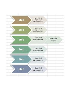 Procedure flow chart excel also creating charts templates to download in microsoft word or rh brighthubpm