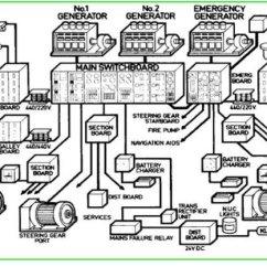 230v Generator Wiring Diagram Directv Swm Odu Marine Electrical Power Distribution System Typical