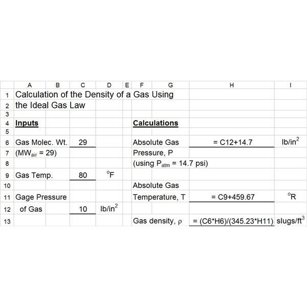 Use Excel Formulas for Orifice, Venturi Meter and Ideal Gas Law ...