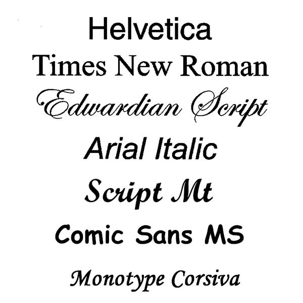 What is Typography Design?