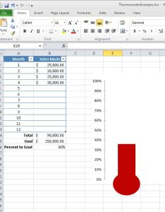 Excel thermometer chart also how to make  in microsoft rh brighthub