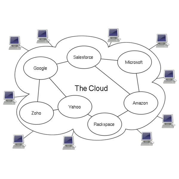 The Pros and Cons of Cloud Storage