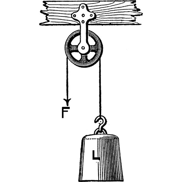 Learn How a Pulley Works: Guide to Simple Machines