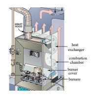 A Heat Exchanger can be an Air or Water Heat Exchanger, or ...