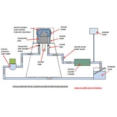 Mercruiser 5 0 Alternator Wiring Diagram Simple 3 Way Switch Marine Engine Cooling System Flow Diagram, Marine, Free Image For User Manual Download