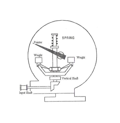marine diesel engines and speed measurement using