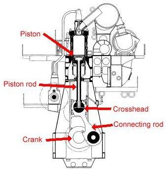 Marine Engine Firing Order