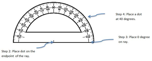 Finding the Measurement of an Angle Using a Protractor: A