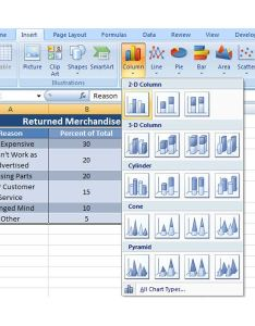 Select bar chart also how to make  mixed column and line in microsoft excel rh brighthub