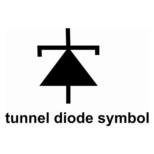 What is a Tunnel Diode? Special properties of the Esaki