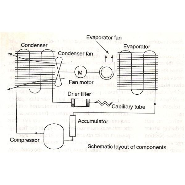 Home Air Conditioning Machine
