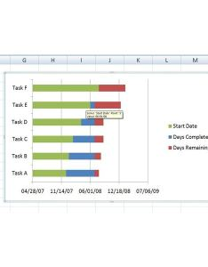 Excel gantt chart also examples tutorials and templates  free downloads rh brighthubpm