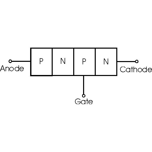 Silicon Controlled Rectifier Reference Guide