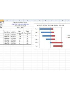 Final gantt chart pin it share on facebook you can use the design options in excel also learn how to make  sample template included rh brighthubpm
