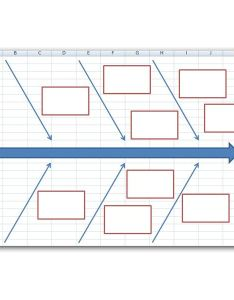 Sample fishbone diagram layout also how to create  in microsoft excel rh brighthubpm