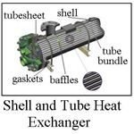 Shell and Tube Heat Exchanger: Design & Water Flow through it