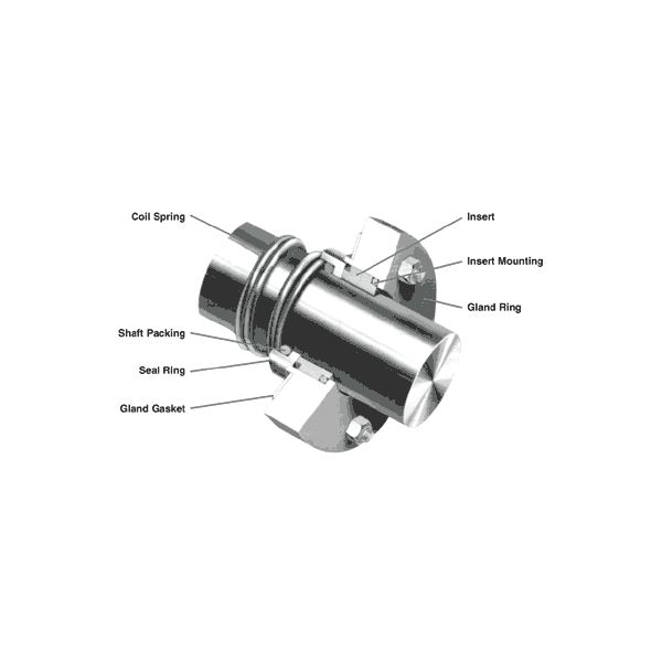 centrifugal pump mechanical seal diagram of perfect flower lily what is for the vs packing seals pumps parts