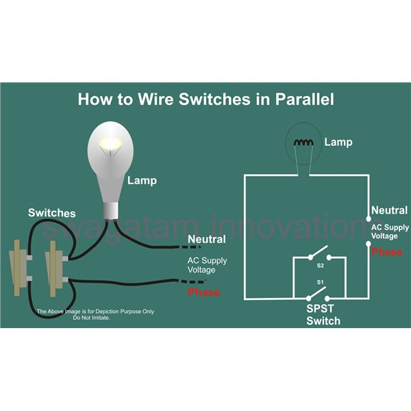 Main Diagram Shows An Example Of The Electrical Wiring Of A House