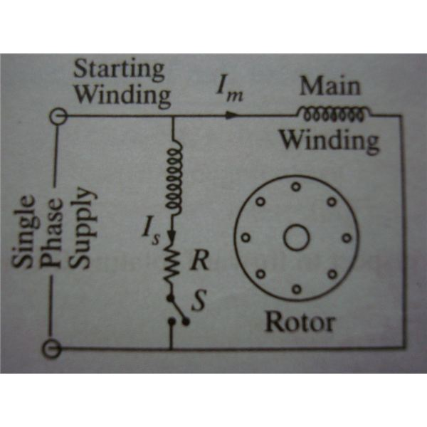 split phase motor wiring  learn how single phase motors are