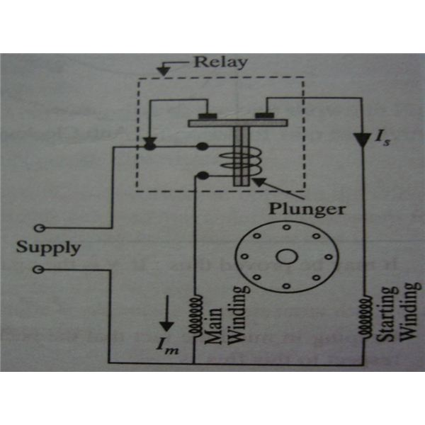 reversing split phase motor wiring diagram washing machine learn how single motors are made electromagnetic relay as centrifugal switch