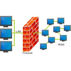 Ids Network Diagram Dodge Ram Trailer Plug Wiring What Is The Difference Between A Firewall And Ids?