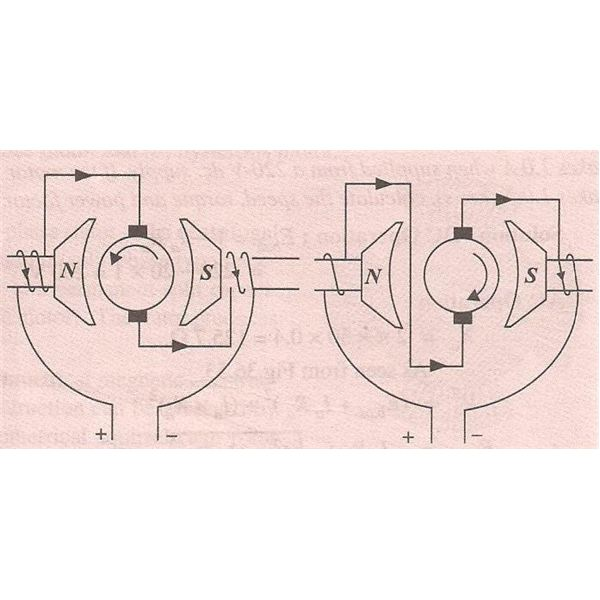 universal motor wiring diagram s13 sr20det ecu motors learn about that can operate on both reversing direction of rotation