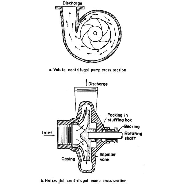 Water Pump Impeller And Diffuser, Water, Free Engine Image