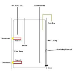 Immersion Heater Wiring Diagram Trolling Motor Dual Battery Electric Hot Water Heaters - Working And Troubleshooting