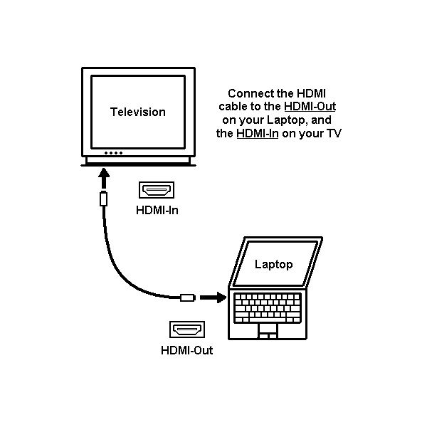 Ir Cable Box Wiring Diagram, Ir, Get Free Image About