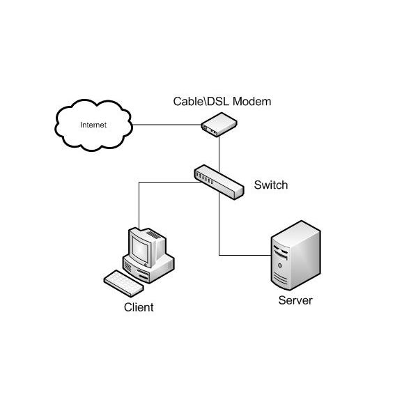 How to Setup a Network Using Windows 2003 Server