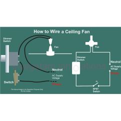 Spst Switch Wiring Diagram 2005 Ford Escape Help For Understanding Simple Home Electrical Diagrams How To Wire A Ceiling Fan Circuit Image
