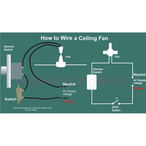 ceiling fan wiring diagrams how a water softener works diagram help for understanding simple home electrical to wire circuit image