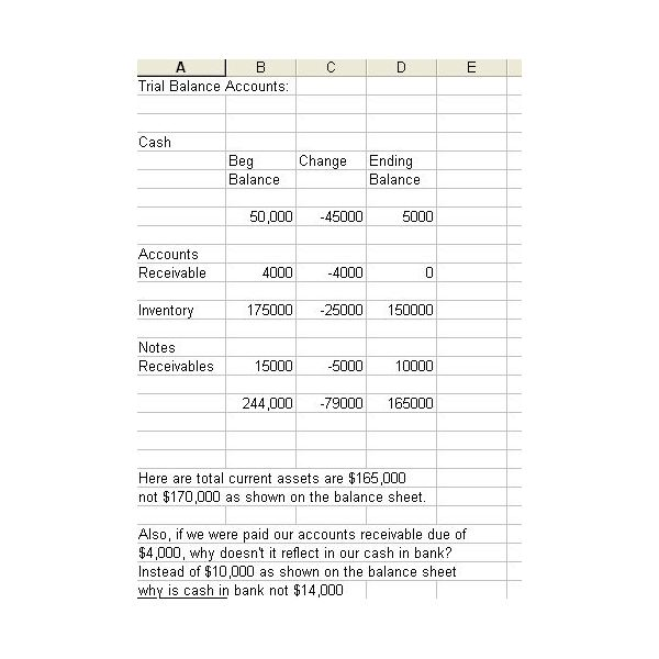 A Sample of Balance Sheet Account Reconciliation