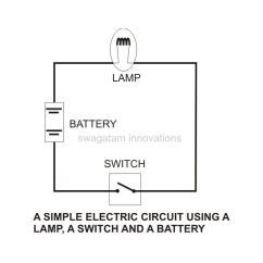 Simple Light Wiring Diagram Constellation Of 16 Psk Great Installation Battery Schematic Rh 40 Yehonalatapes De Driving