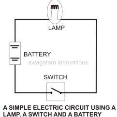 Simple Light Wiring Diagram 2006 Chrysler Sebring Convertible Great Installation Of Battery Schematic Rh 40 Yehonalatapes De Driving