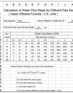 Water flow rates for different pipe sizes us units also with excel formulas using the hazen rh brighthubengineering